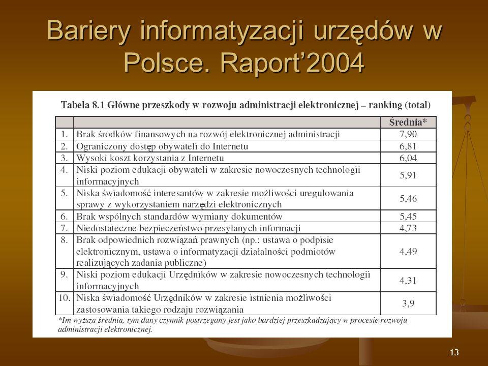 Bariery informatyzacji urzędów w Polsce. Raport'2004