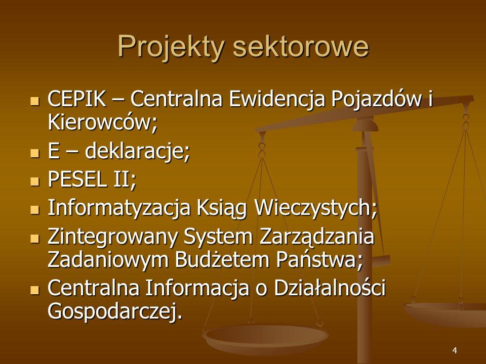 Projekty sektorowe CEPIK – Centralna Ewidencja Pojazdów i Kierowców;