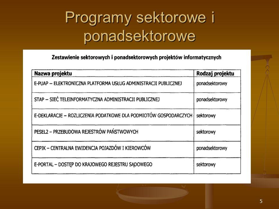 Programy sektorowe i ponadsektorowe