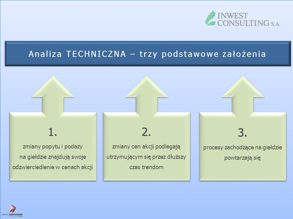 1. 2. 3. Analiza TECHNICZNA – trzy podstawowe założenia