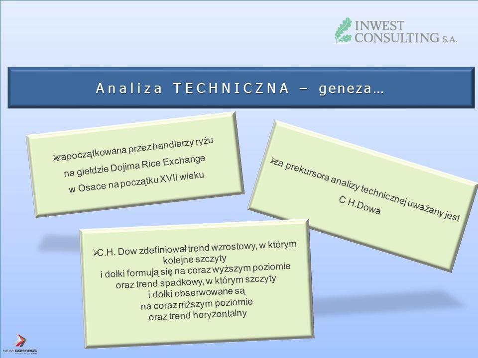 Analiza TECHNICZNA – geneza…