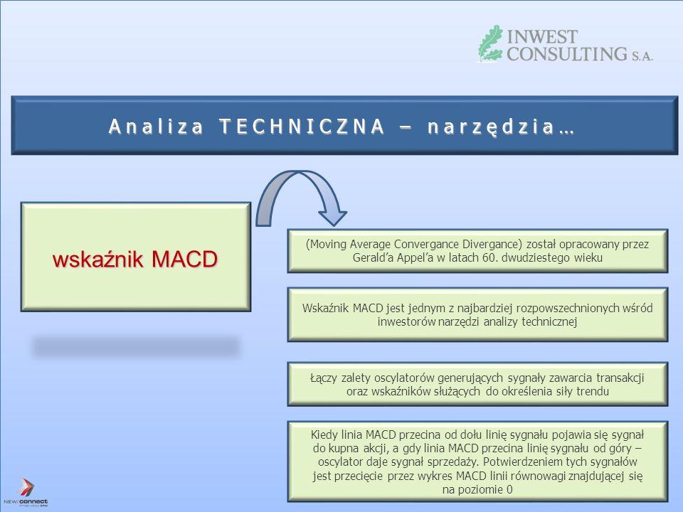 wskaźnik MACD Analiza TECHNICZNA – narzędzia…