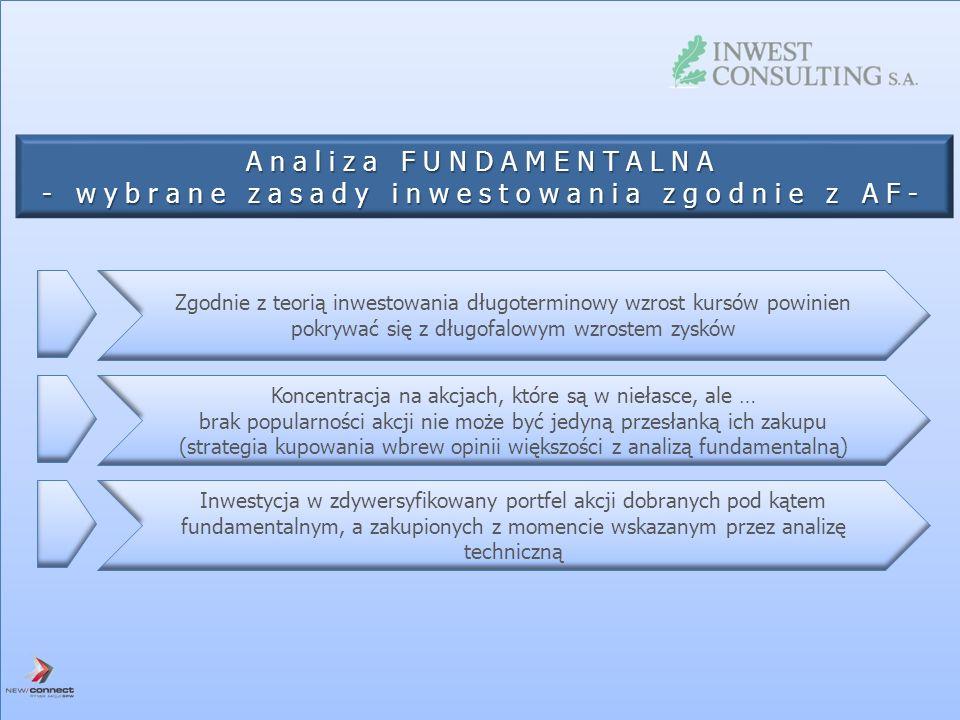 Analiza FUNDAMENTALNA - wybrane zasady inwestowania zgodnie z AF-