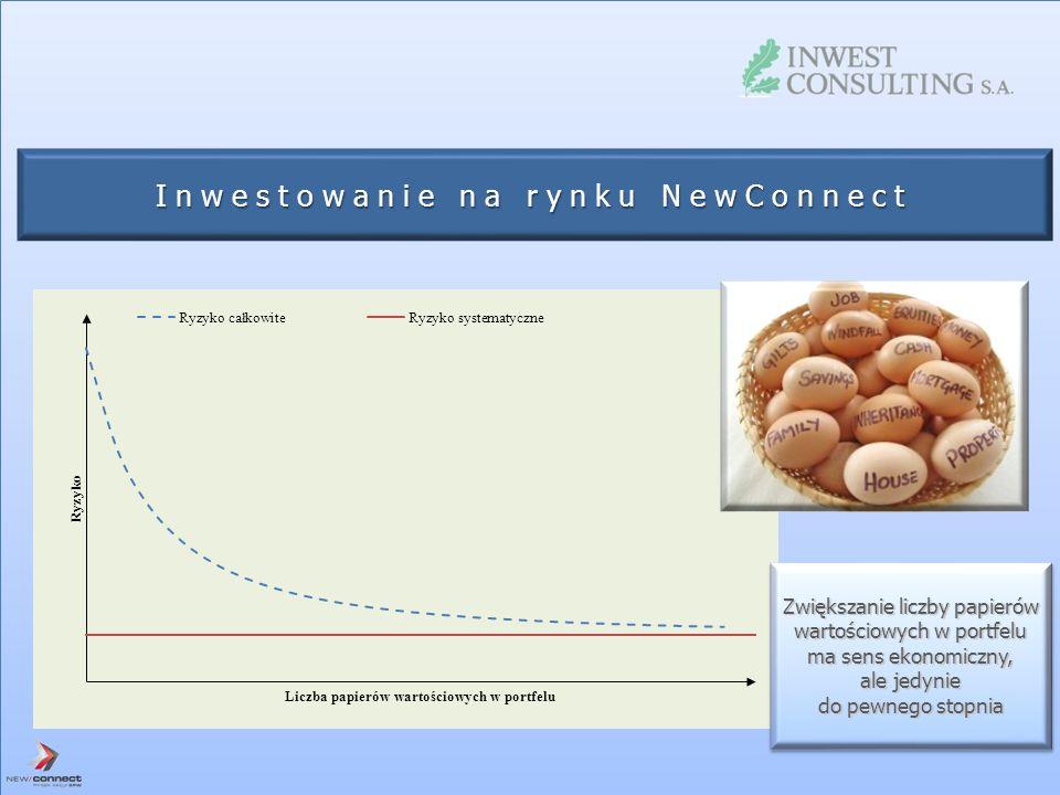 Inwestowanie na rynku NewConnect