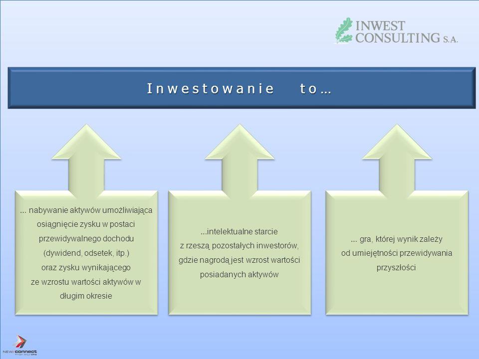 Inwestowanie to…