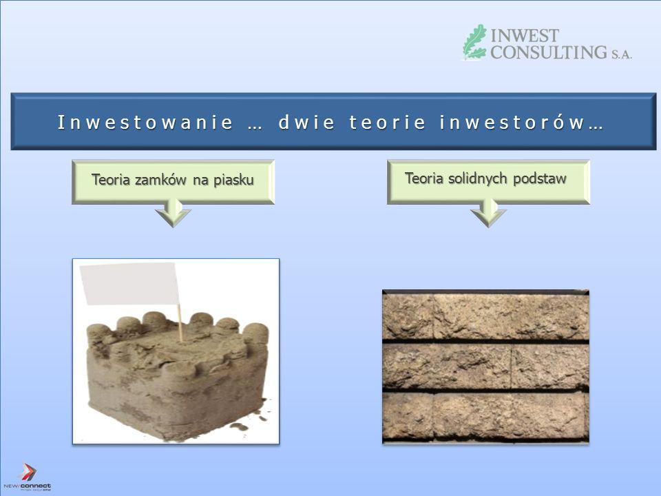 Inwestowanie … dwie teorie inwestorów…