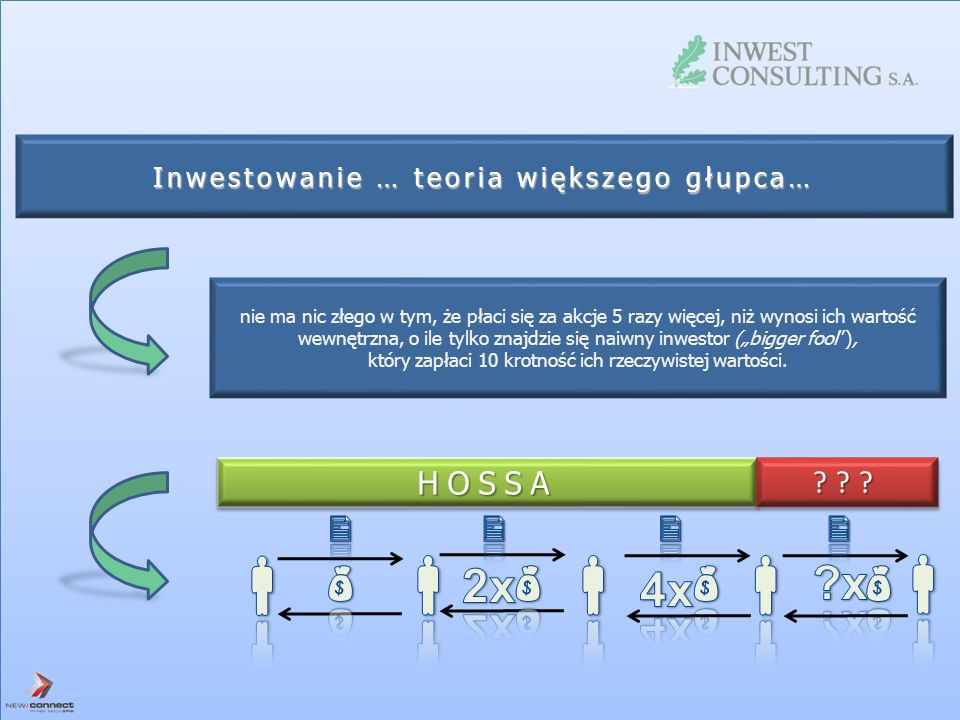   2x 4x x HOSSA  Inwestowanie … teoria większego głupca…