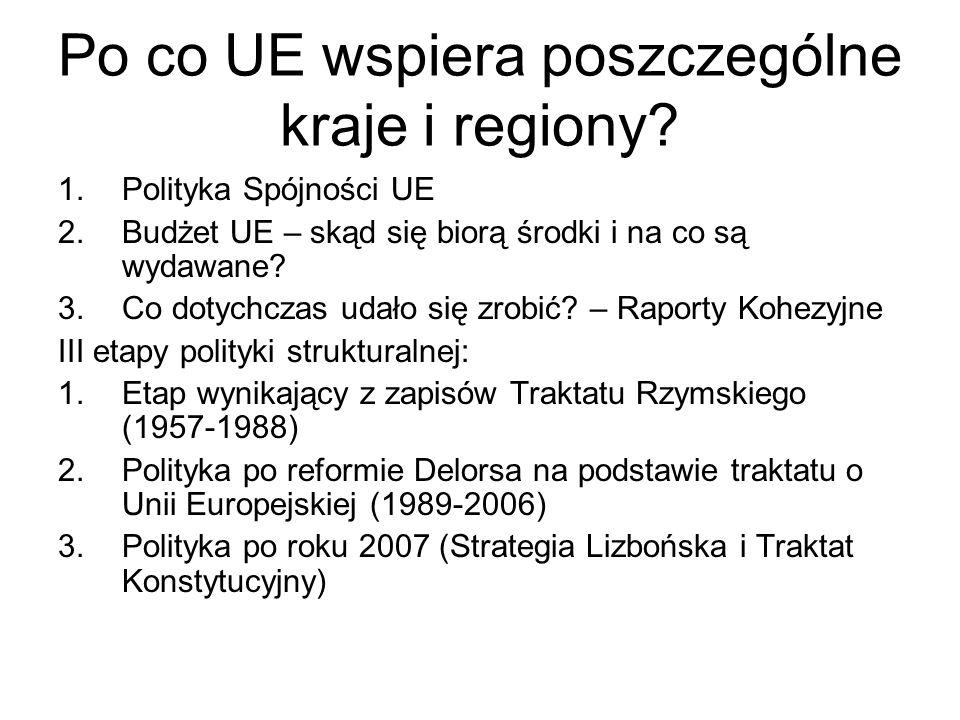 Po co UE wspiera poszczególne kraje i regiony