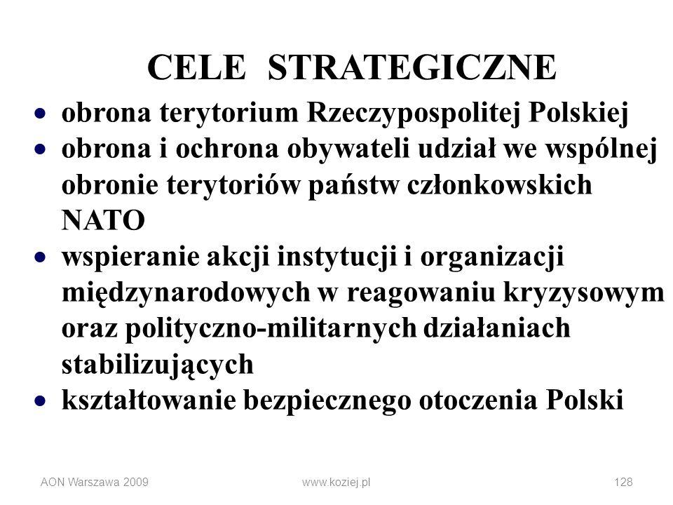 CELE STRATEGICZNE obrona terytorium Rzeczypospolitej Polskiej