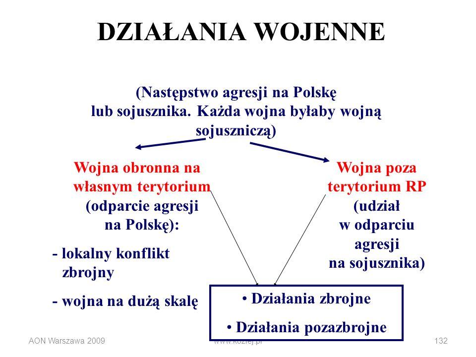DZIAŁANIA WOJENNE (Następstwo agresji na Polskę lub sojusznika. Każda wojna byłaby wojną sojuszniczą)