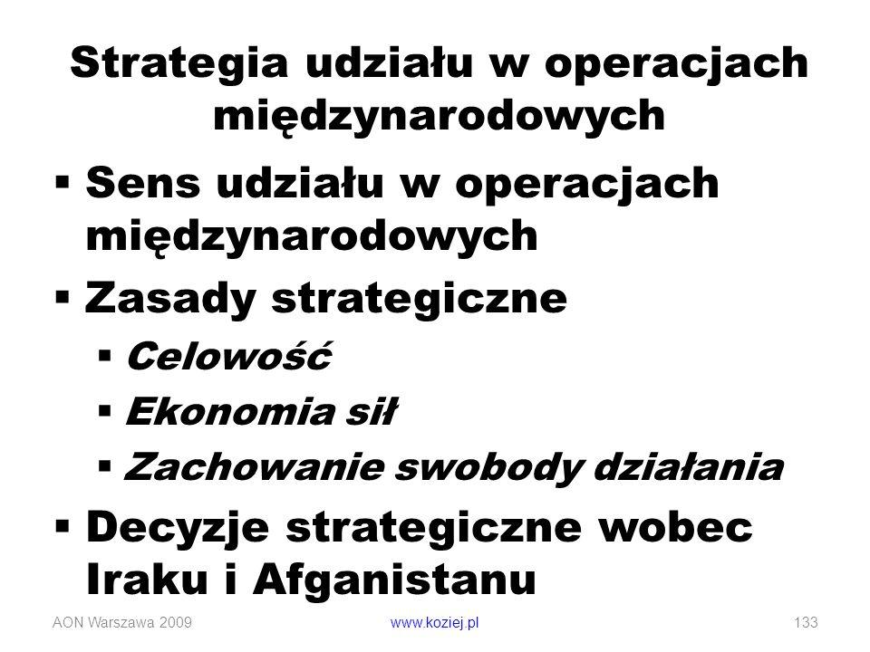 Strategia udziału w operacjach międzynarodowych