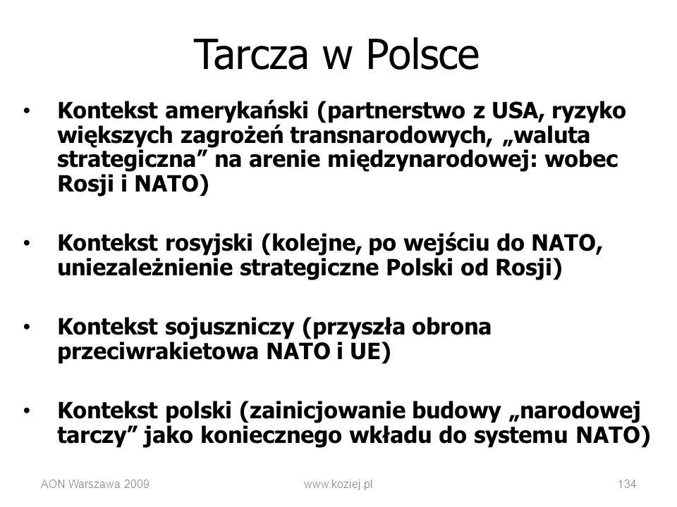 Tarcza w Polsce