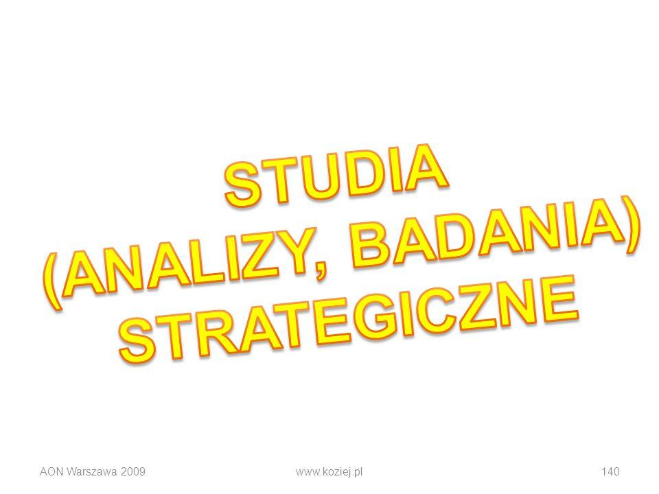 STUDIA (ANALIZY, BADANIA) STRATEGICZNE