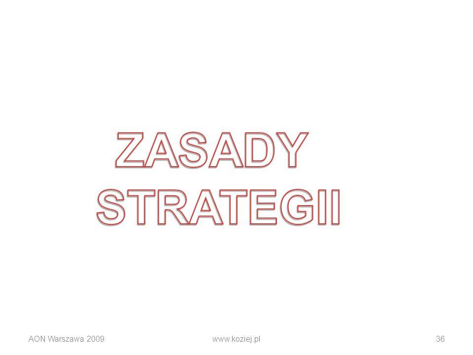 ZASADY STRATEGII AON Warszawa 2009 www.koziej.pl