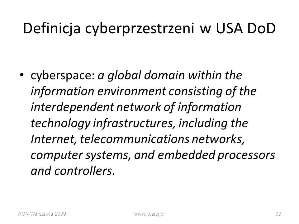 Definicja cyberprzestrzeni w USA DoD