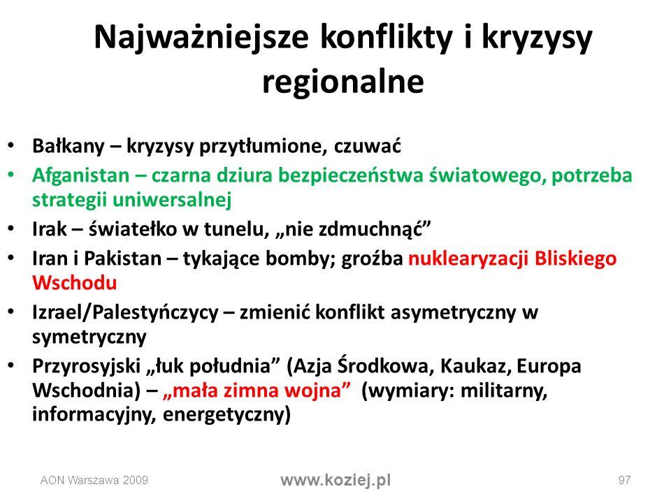Najważniejsze konflikty i kryzysy regionalne
