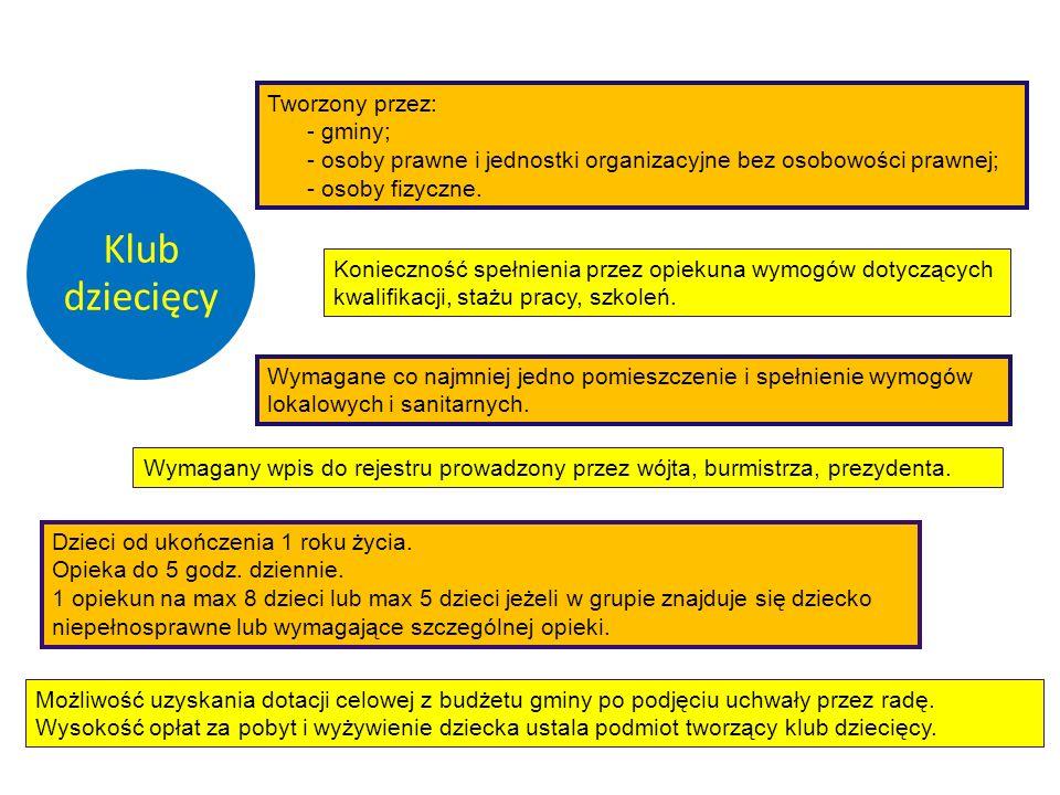 - osoby prawne i jednostki organizacyjne bez osobowości prawnej;