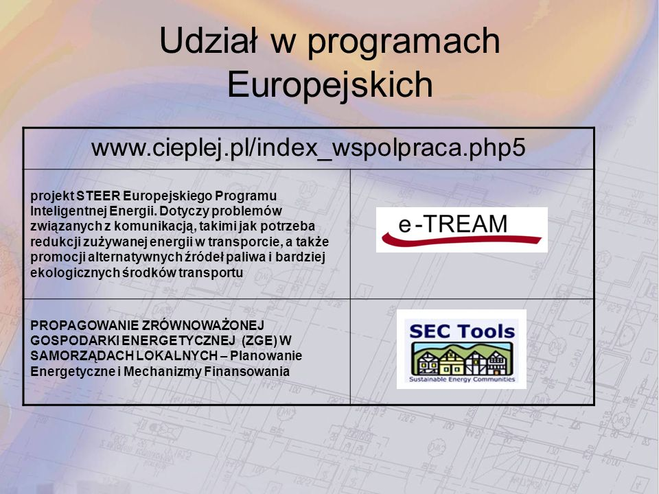 Udział w programach Europejskich
