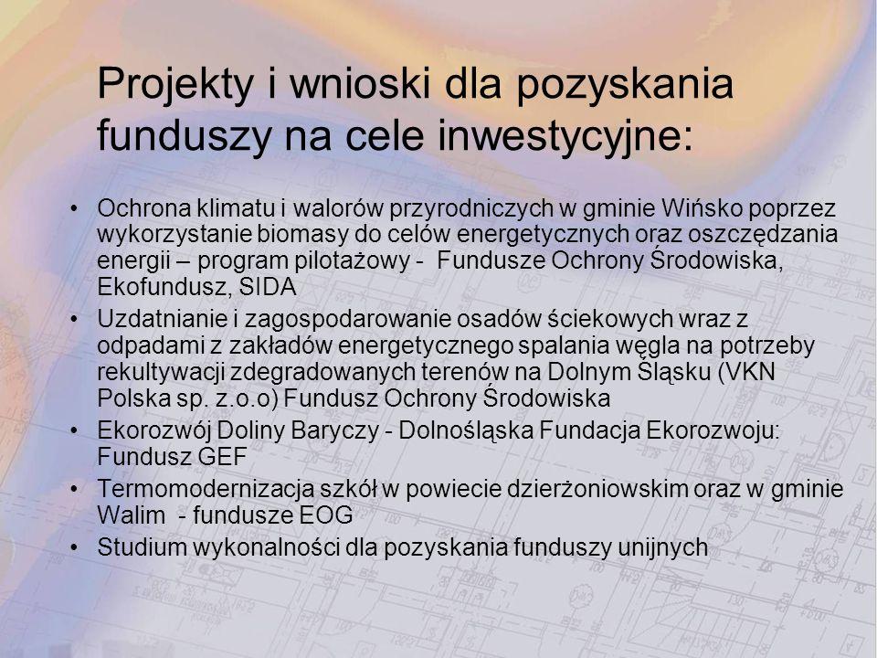 Projekty i wnioski dla pozyskania funduszy na cele inwestycyjne: