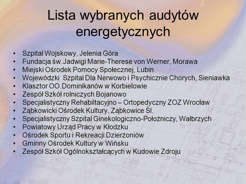 Lista wybranych audytów energetycznych