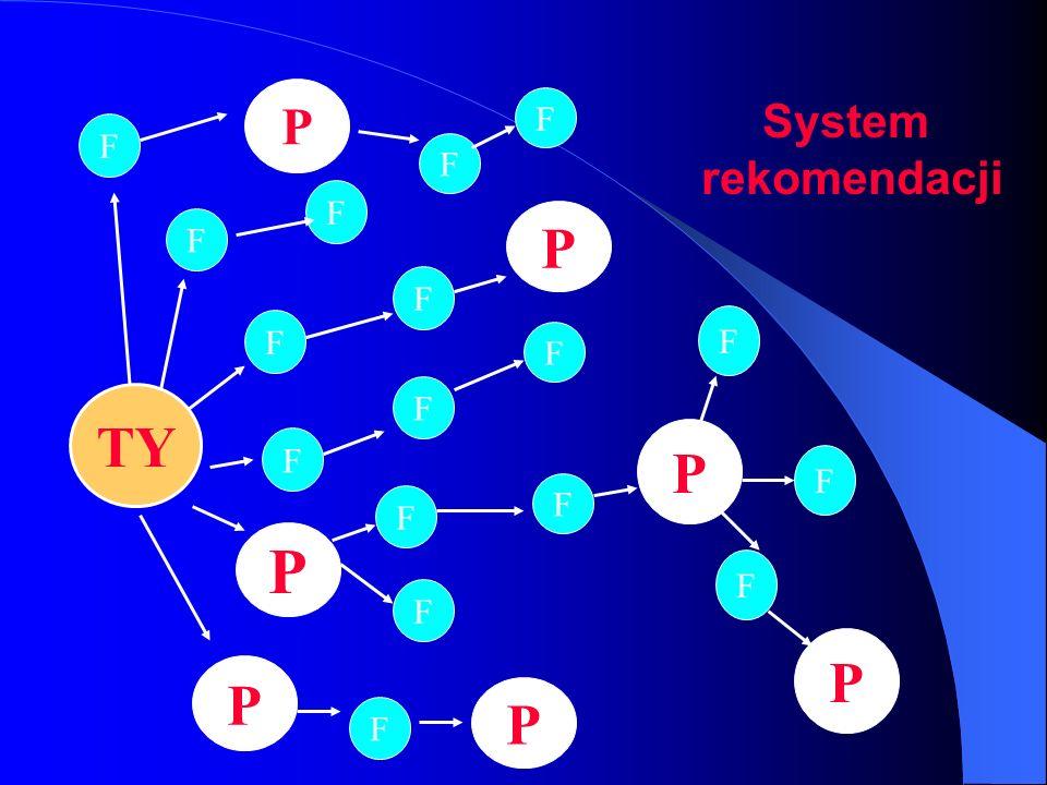 F P F P System rekomendacji F P F P TY