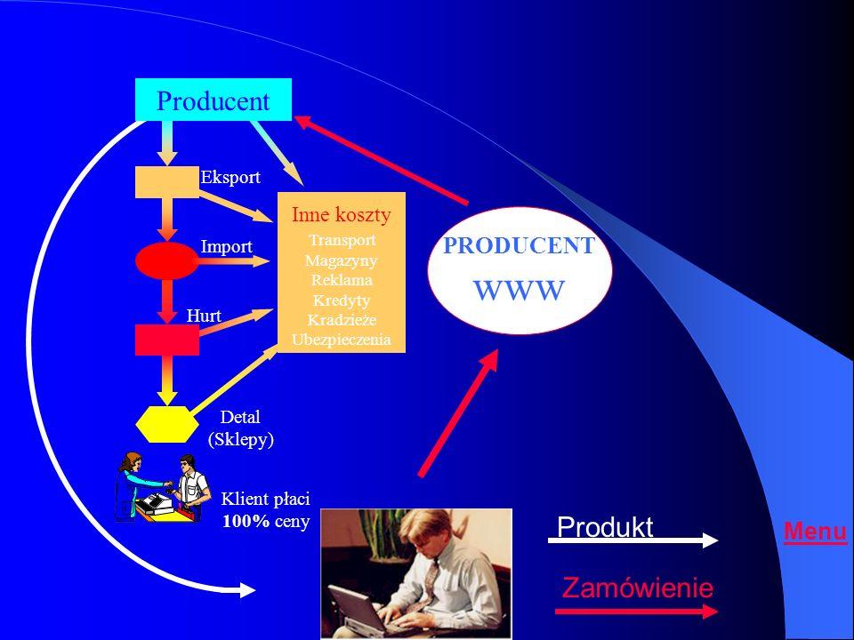 www Producent Produkt Zamówienie PRODUCENT Menu Inne koszty Eksport