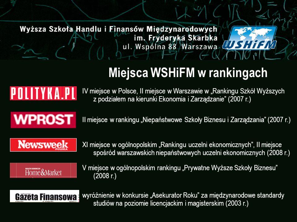 Miejsca WSHiFM w rankingach