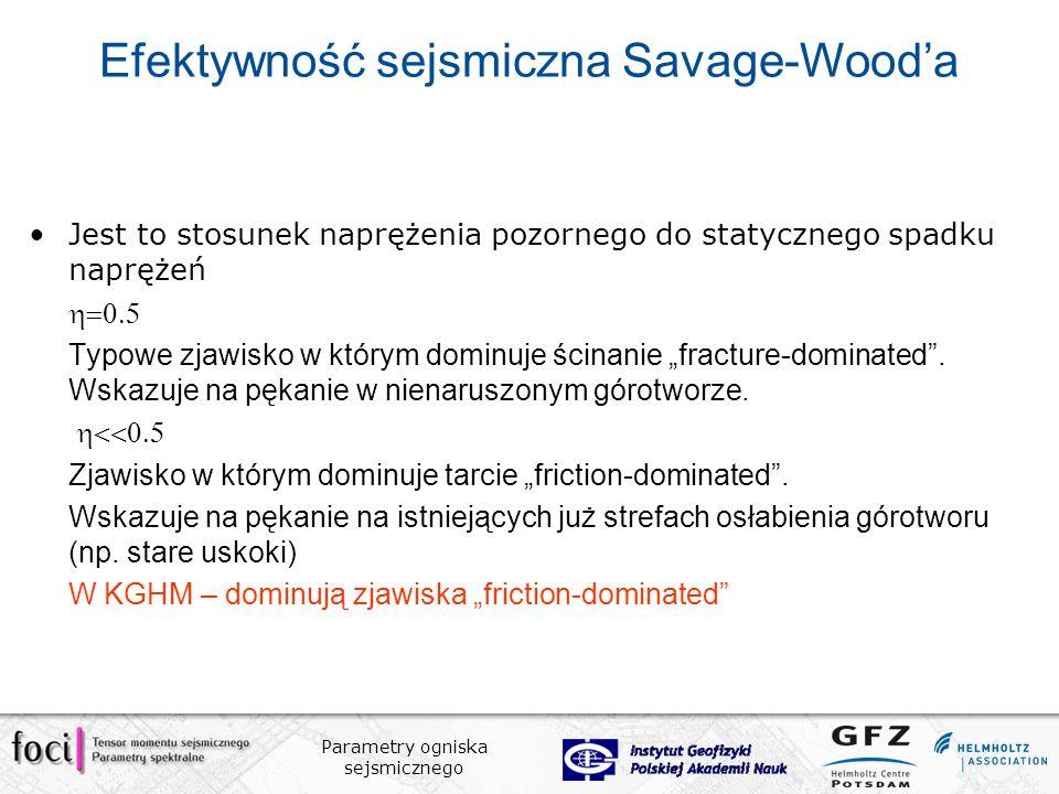 Efektywność sejsmiczna Savage-Wood'a