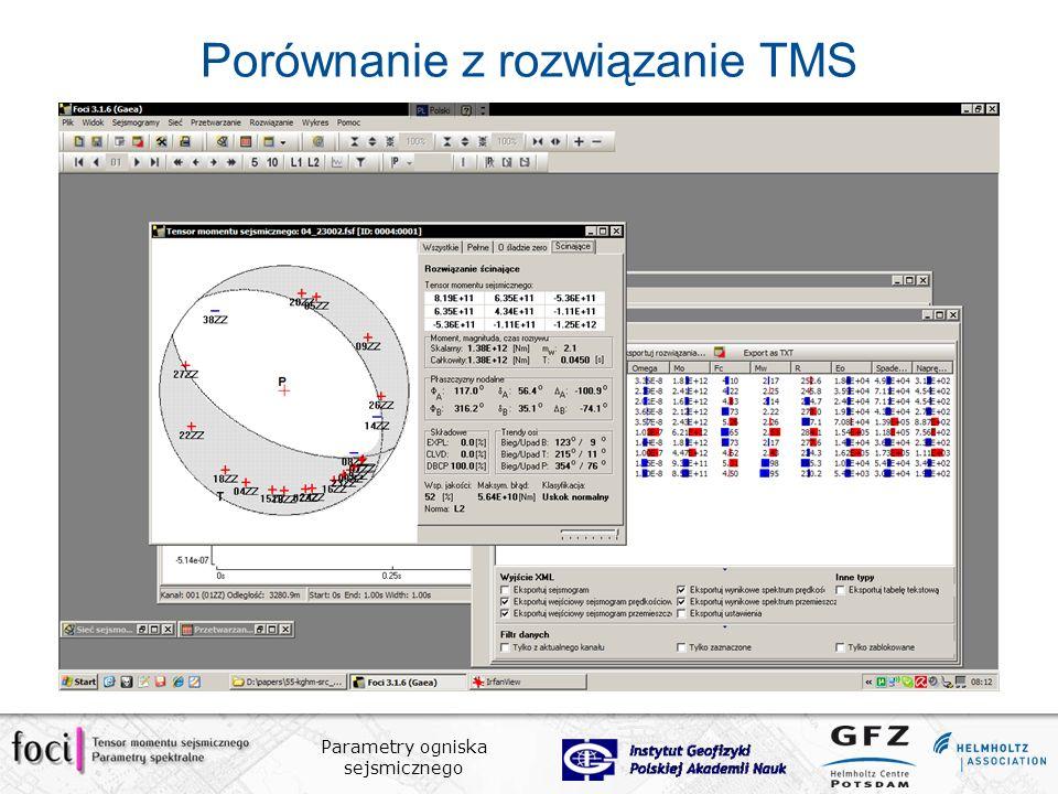 Porównanie z rozwiązanie TMS
