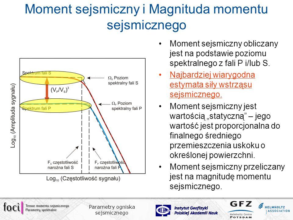 Moment sejsmiczny i Magnituda momentu sejsmicznego