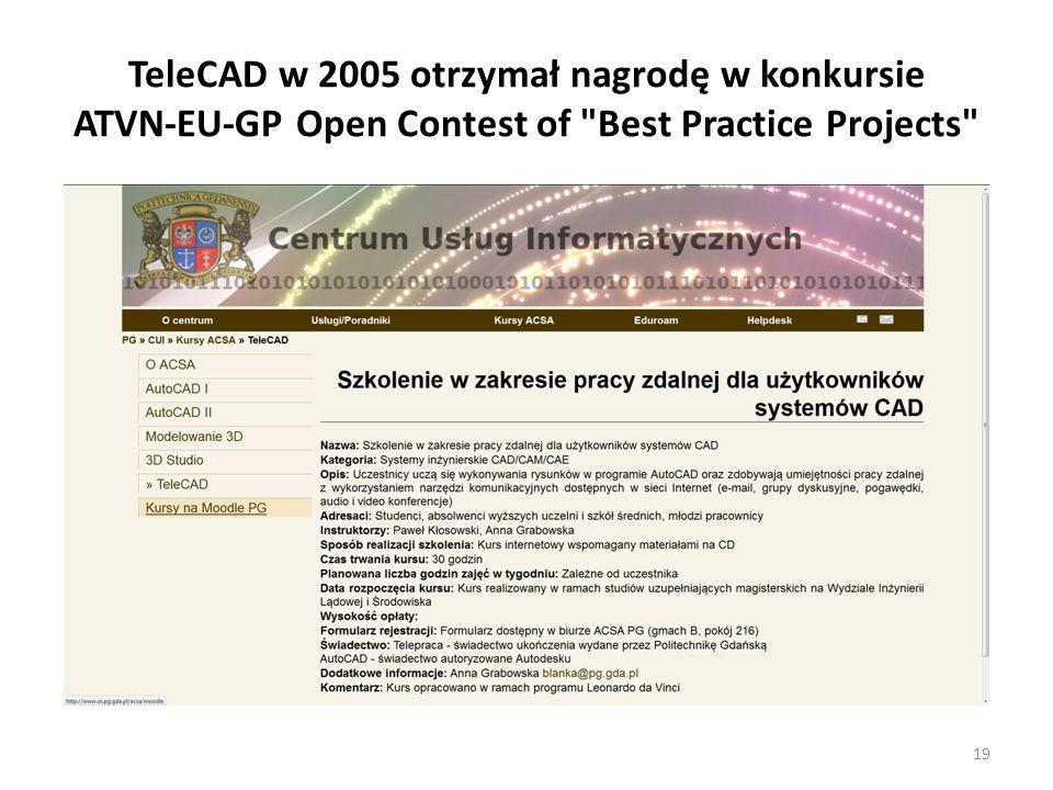 TeleCAD w 2005 otrzymał nagrodę w konkursie ATVN-EU-GP Open Contest of Best Practice Projects