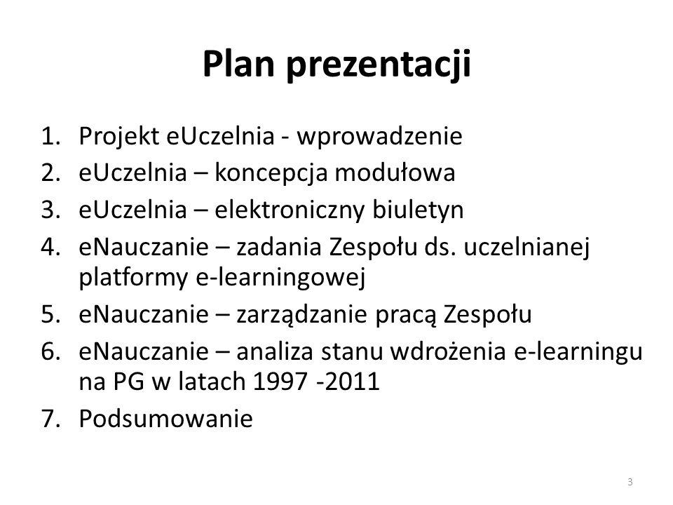 Plan prezentacji Projekt eUczelnia - wprowadzenie