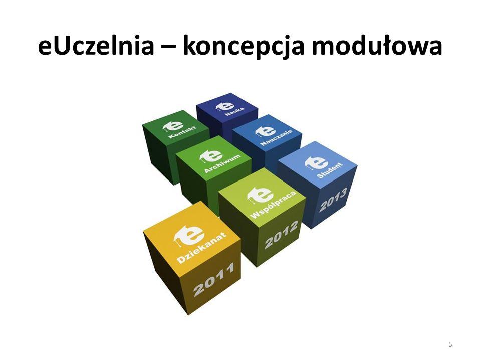 eUczelnia – koncepcja modułowa