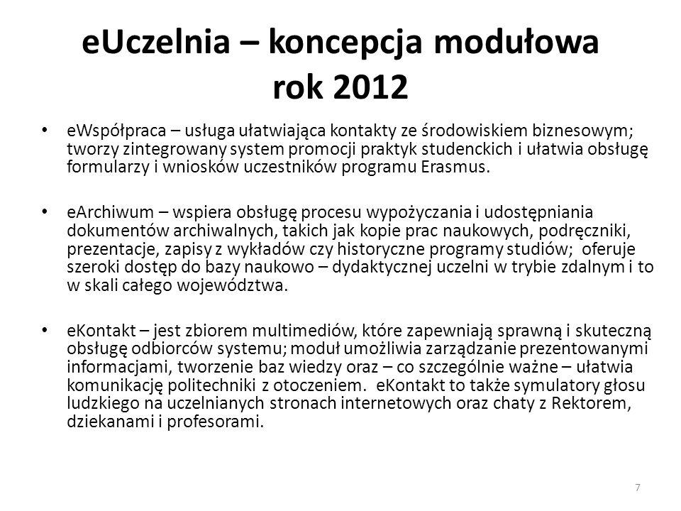 eUczelnia – koncepcja modułowa rok 2012
