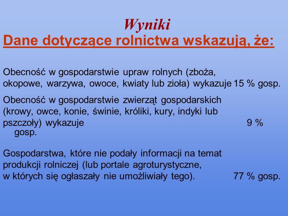 Wyniki Dane dotyczące rolnictwa wskazują, że: