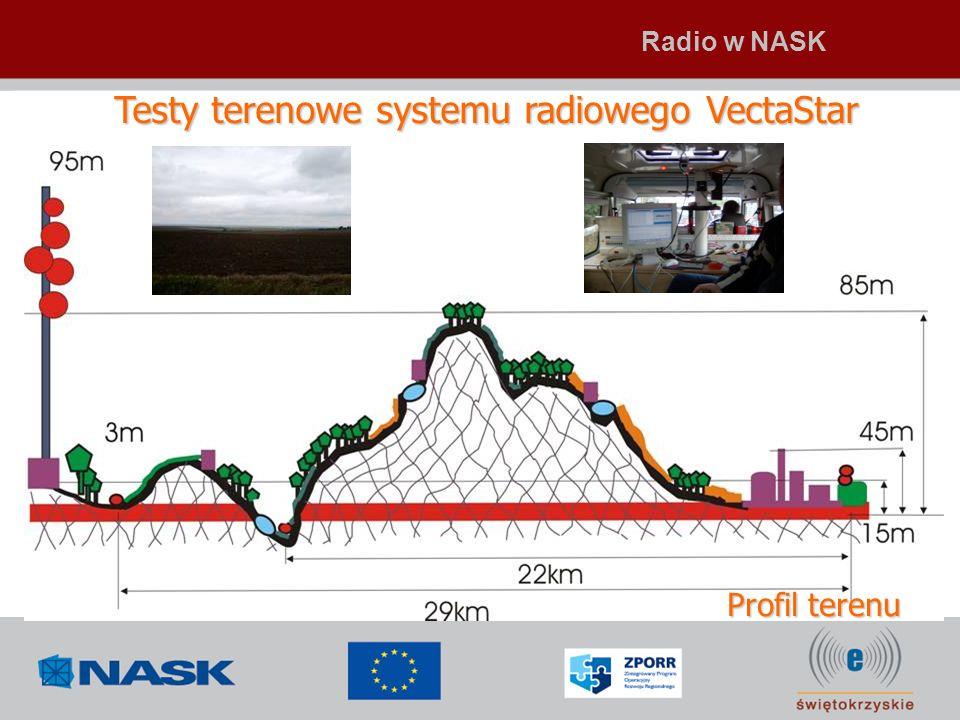 Testy terenowe systemu radiowego VectaStar