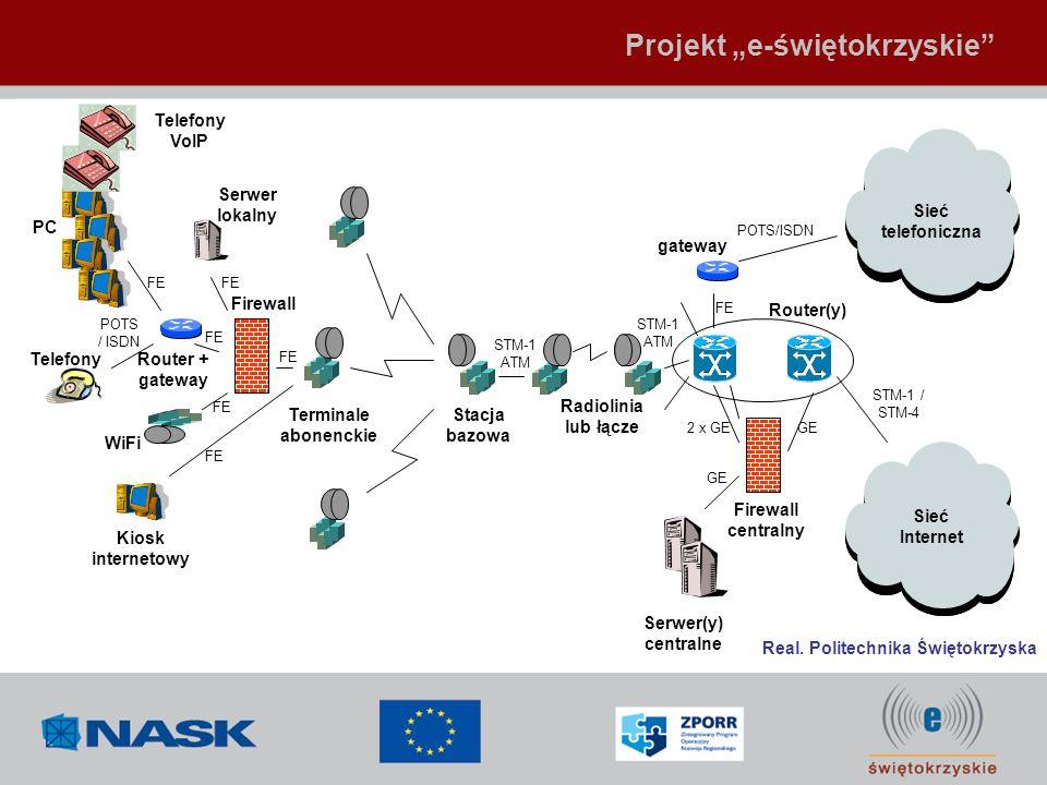 """Projekt """"e-świętokrzyskie"""
