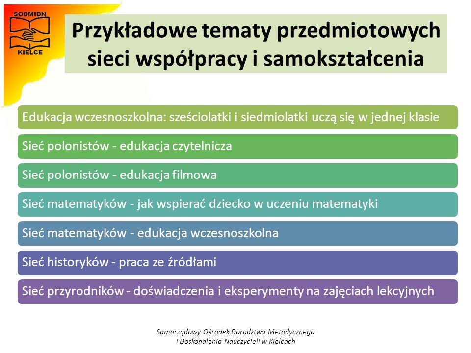 Przykładowe tematy przedmiotowych sieci współpracy i samokształcenia