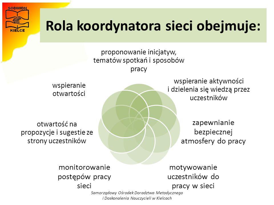 Rola koordynatora sieci obejmuje: