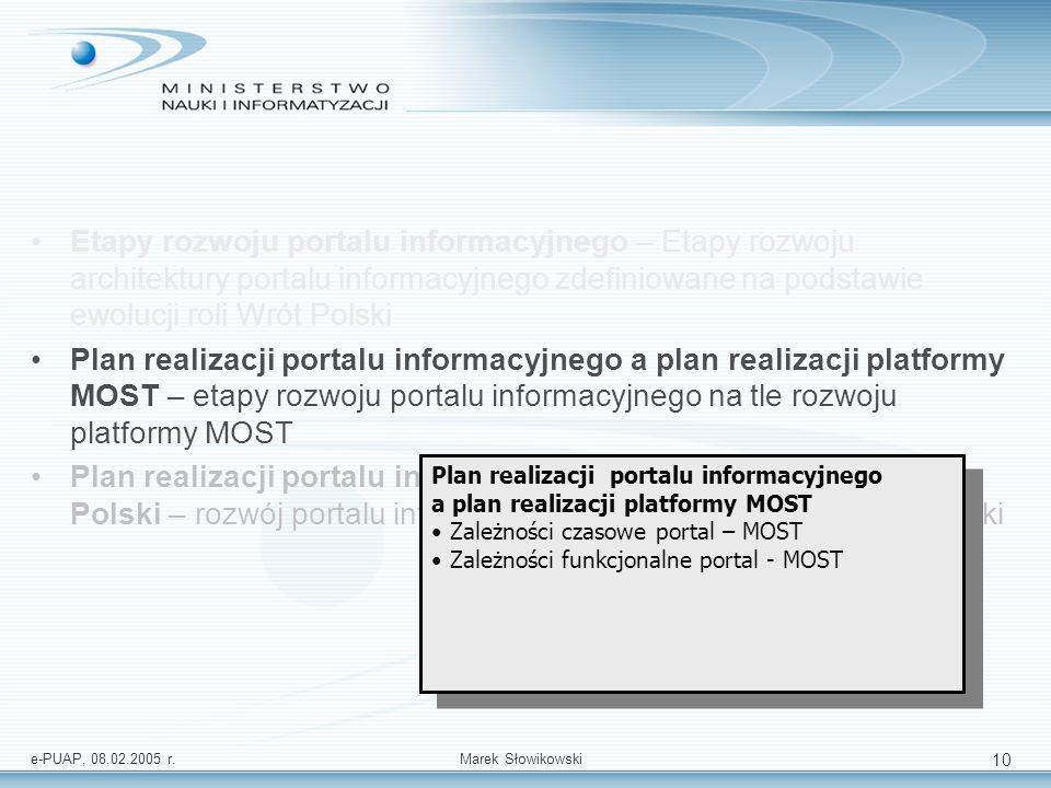Etapy rozwoju portalu informacyjnego – Etapy rozwoju architektury portalu informacyjnego zdefiniowane na podstawie ewolucji roli Wrót Polski