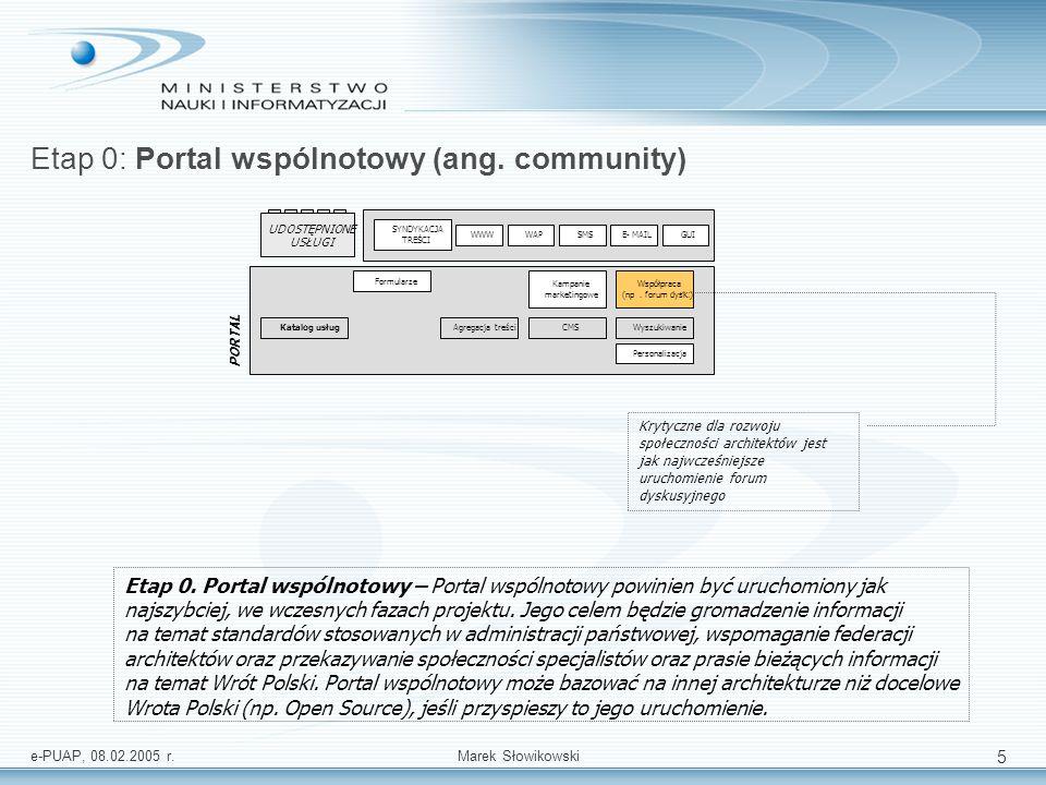Etap 0: Portal wspólnotowy (ang. community)