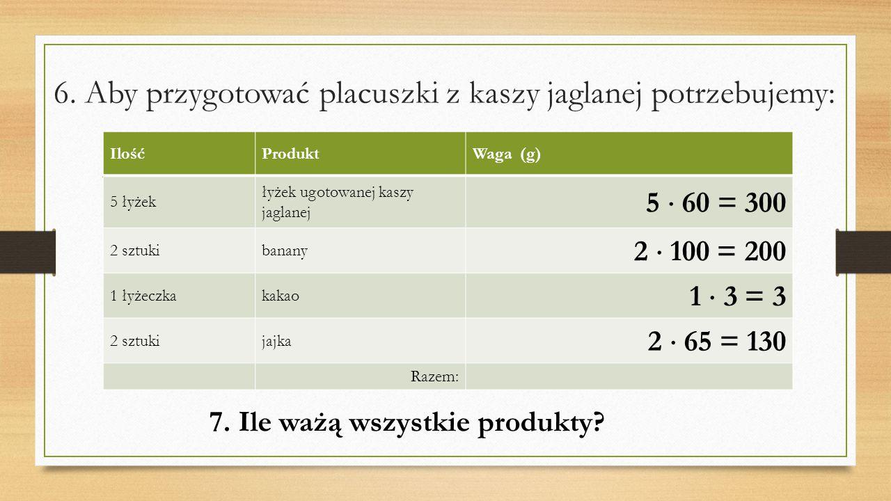 6. Aby przygotować placuszki z kaszy jaglanej potrzebujemy: