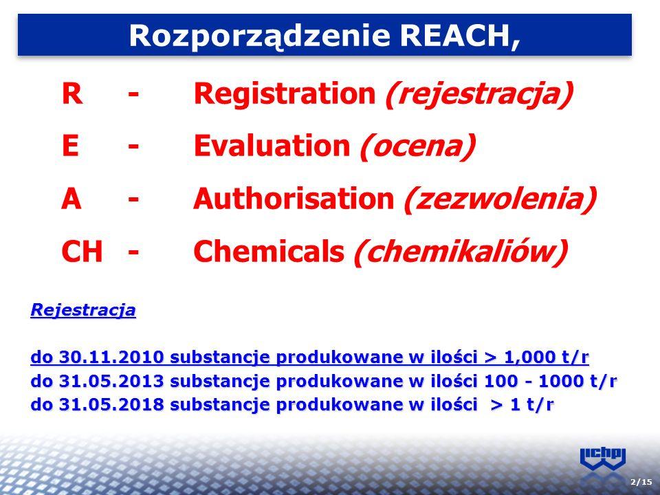 R - Registration (rejestracja) E - Evaluation (ocena)