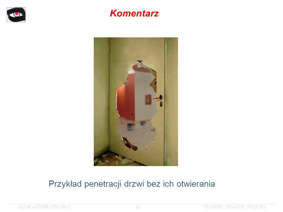 Komentarz Przykład penetracji drzwi bez ich otwierania