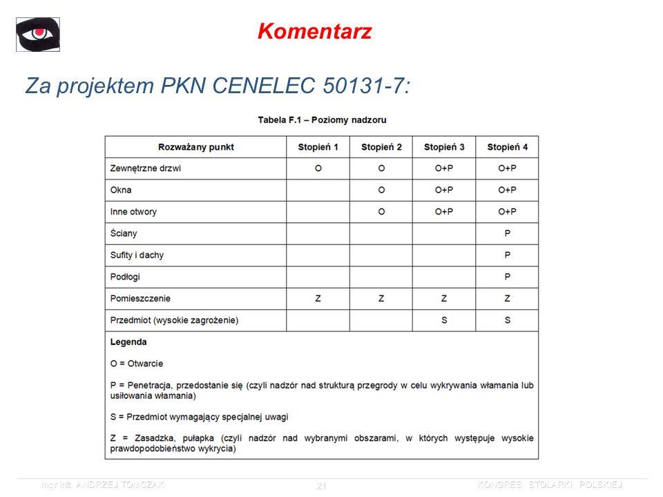Komentarz Za projektem PKN CENELEC 50131-7: