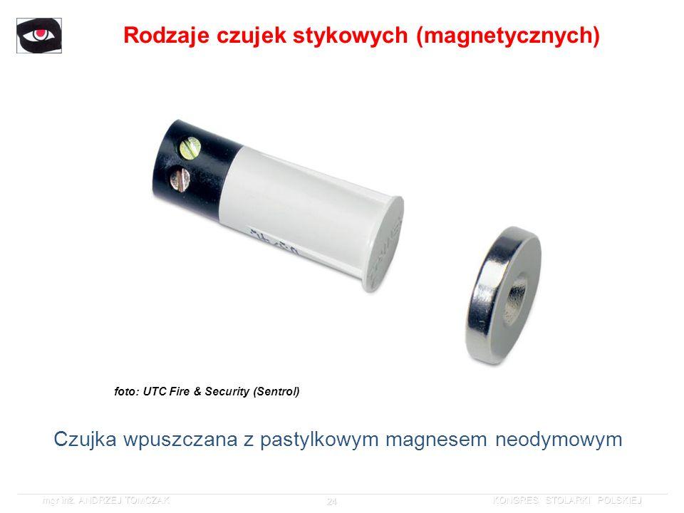Rodzaje czujek stykowych (magnetycznych)