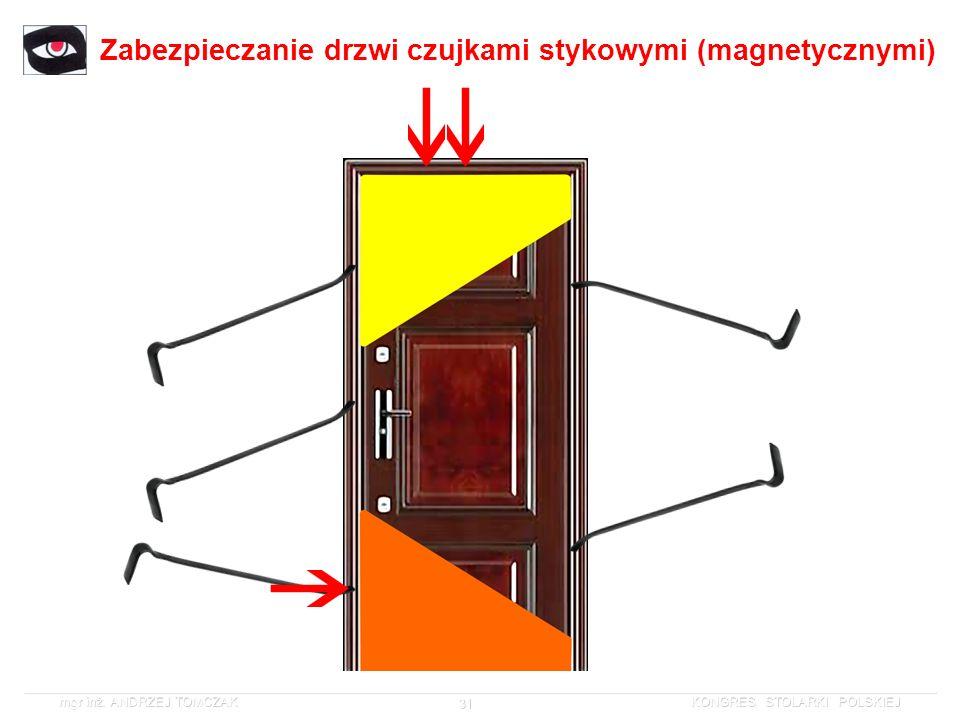 Zabezpieczanie drzwi czujkami stykowymi (magnetycznymi)