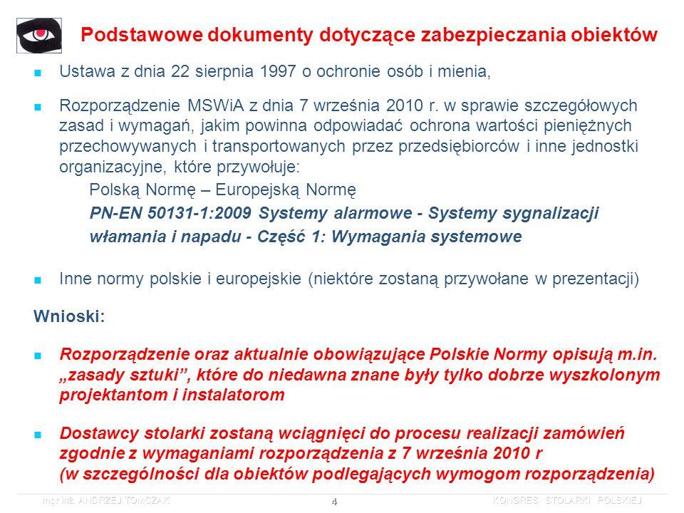 Podstawowe dokumenty dotyczące zabezpieczania obiektów