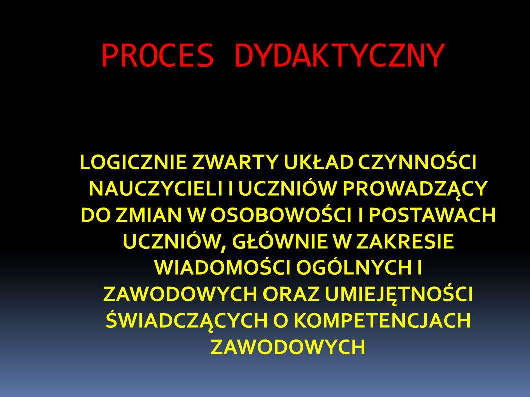 PROCES DYDAKTYCZNY