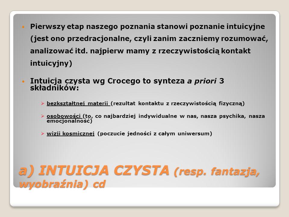 a) INTUICJA CZYSTA (resp. fantazja, wyobraźnia) cd